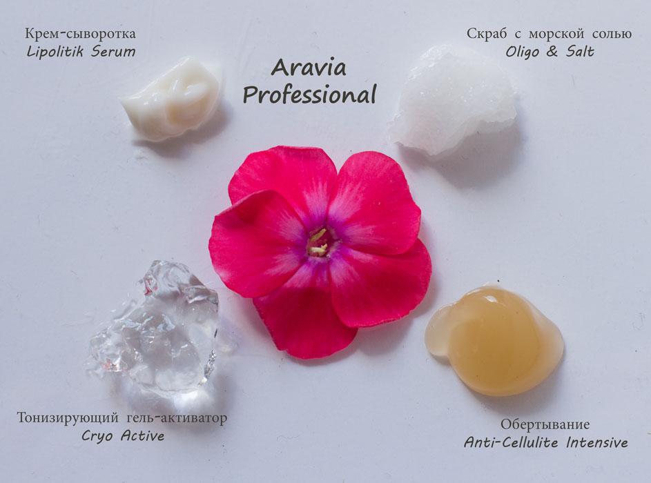 Aravia Organic отзыв